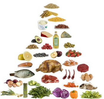 dietas que devemos evitar